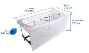 Стандартные размеры ванной – характеристики акриловых, чугунных и стальных моделей