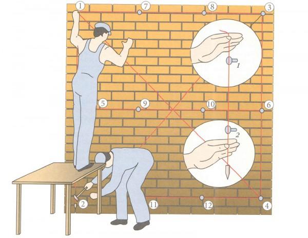 Провешивание стены