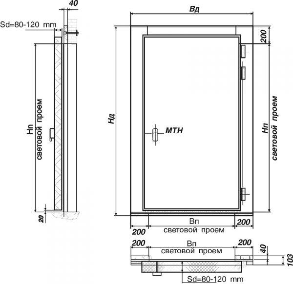 Стандартные размеры одностворчатых распашных дверей