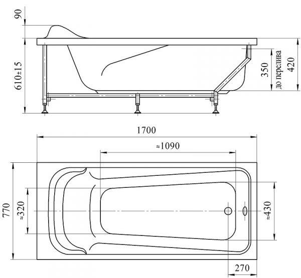Стандартные размеры акриловой ванны