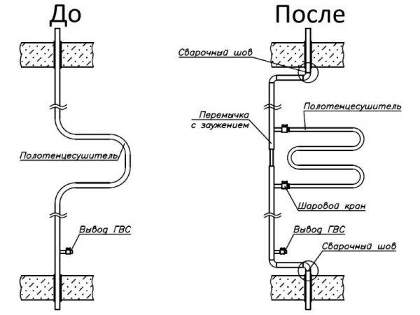 Схема замены сушилки для полотенец