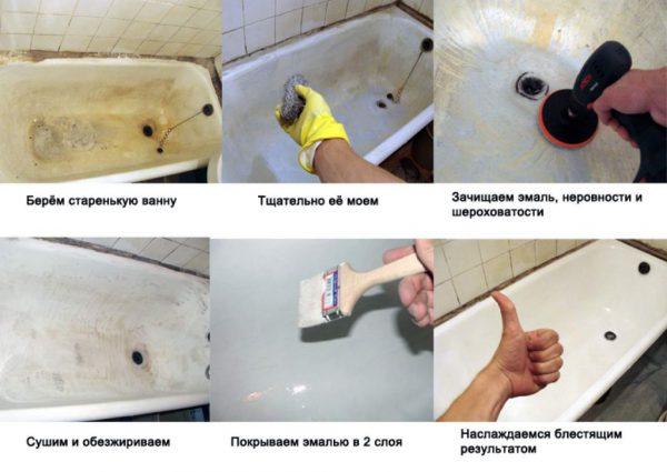 Схема реставрации ванны