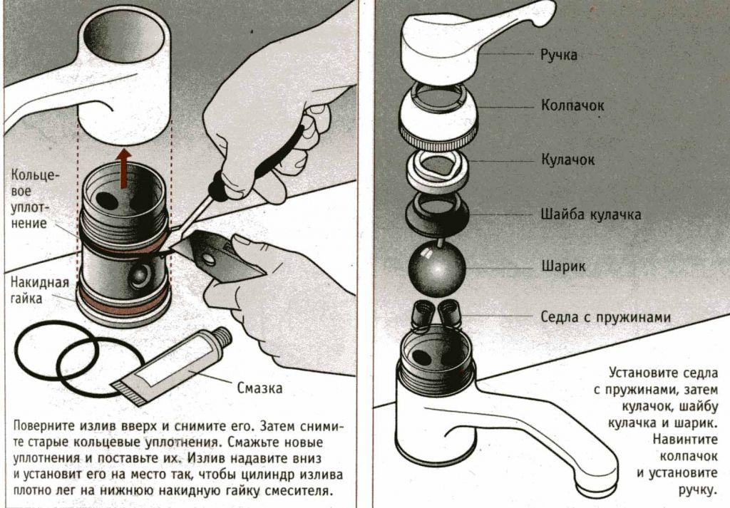 Ремонт смесителей для кухни своими руками