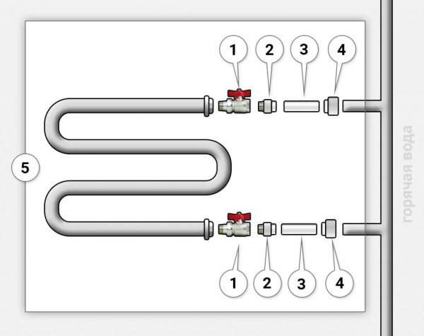 Как подключить полотенцесушитель к системе отопления
