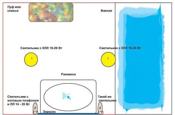Схема возможного освещения
