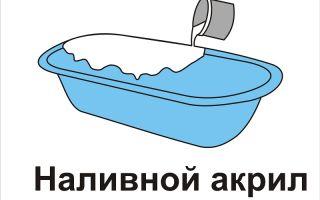 Как покрыть ванну жидким акрилом: заливка и реставрация