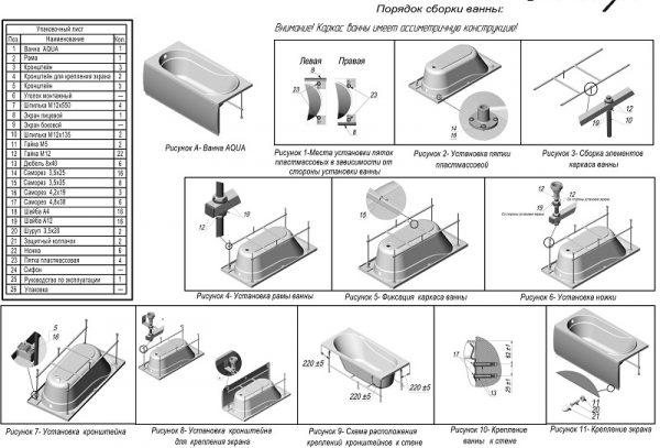 Подготовка и установка каркаса на акриловую ванну