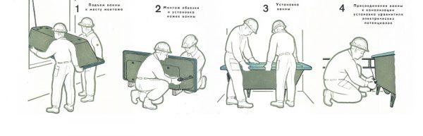 Наглядная схема установки ванны