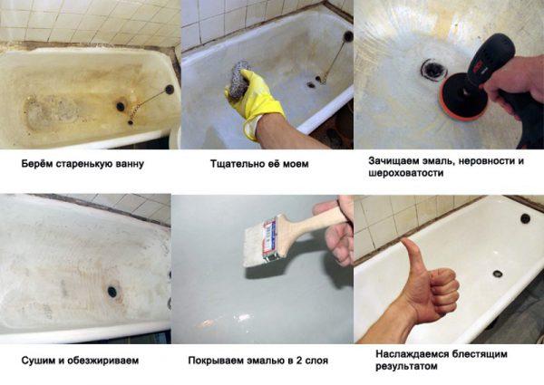 Схема последовательности восстановления ванны