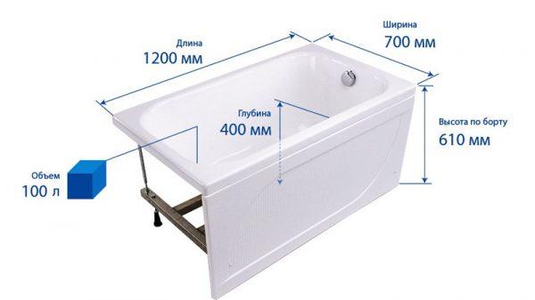 Размеры ванны и вмещаемы объем воды