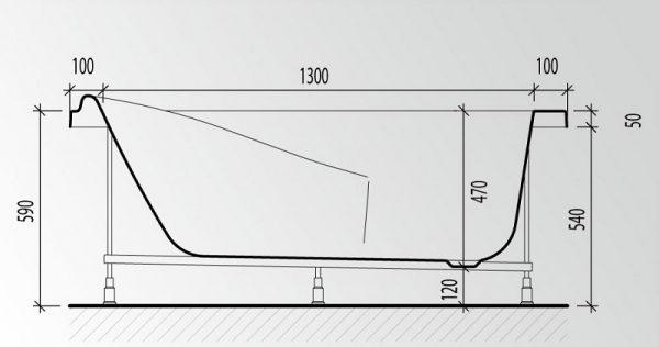 Схема с размерами ванны и допустимыми высотами над полом