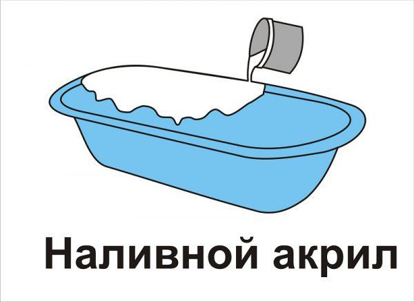 Наливной акрил