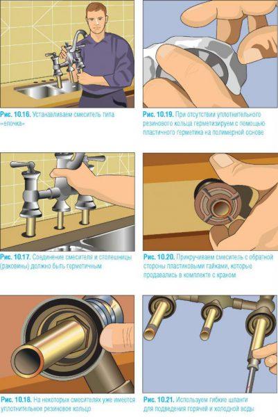 Схема установки смесителя