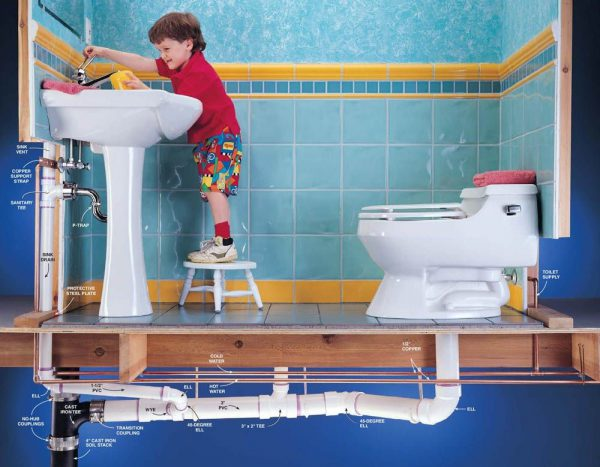 Замена труб в ванной пошаговое руководство по проведению работ